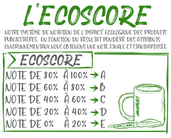 Ecobjet - Ecoscore du produit selon son impact environnemental